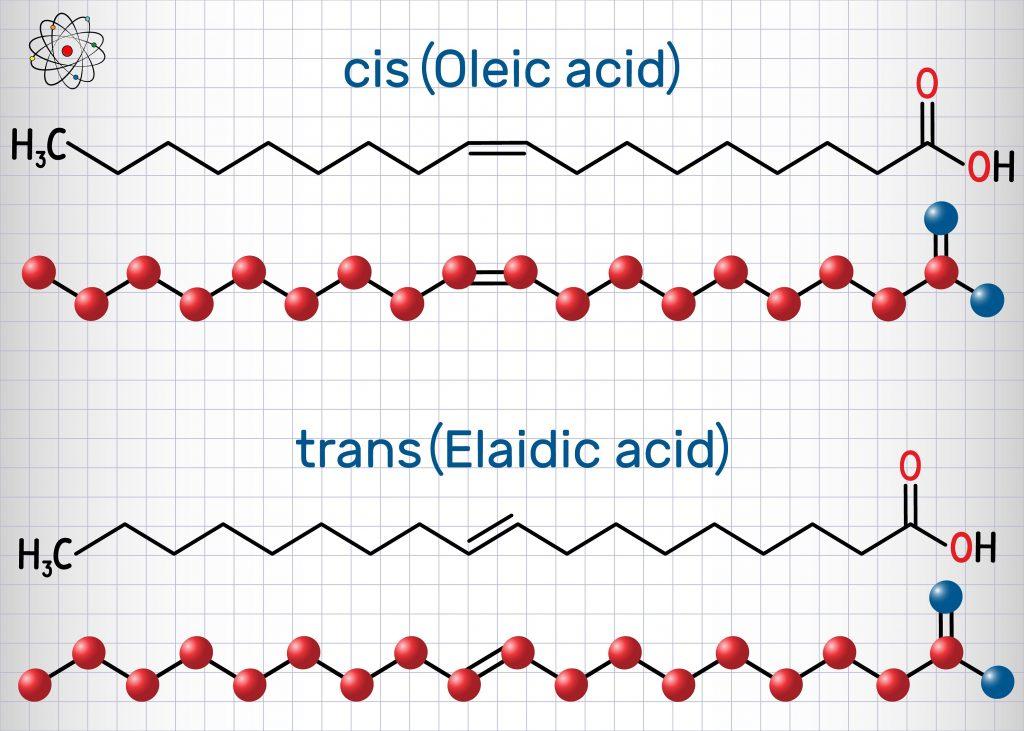 Wzory kwasu oleinowego i elaidynowego - podstawowych kwasów Omega-9
