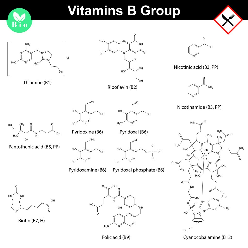 Wzór strukturalny witamin z grupy B