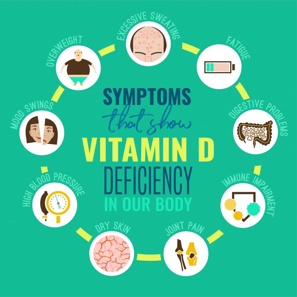 Najbardziej popularne symptomy niedoboru Witaminy D to osłabienie, pogorszenie nastroju oraz ból stawów