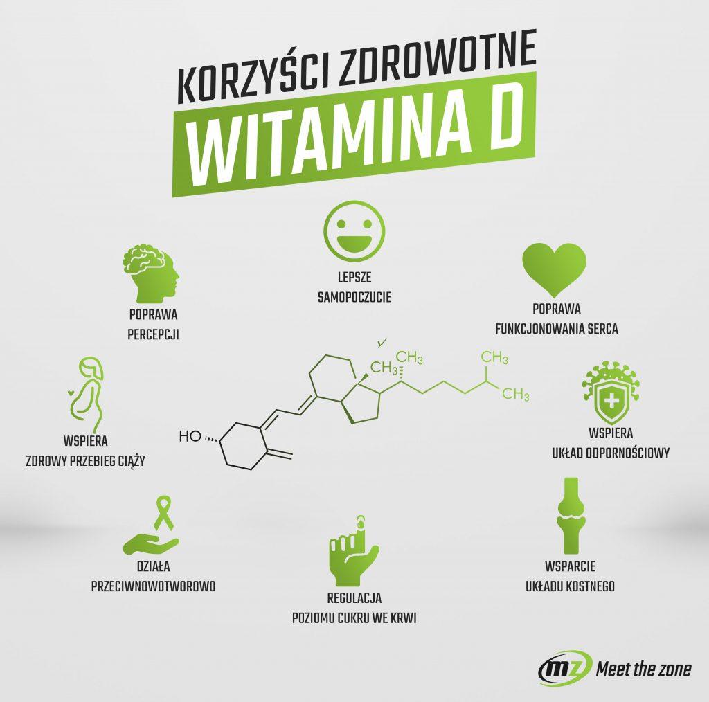 Korzyści zdrowotne witaminy D
