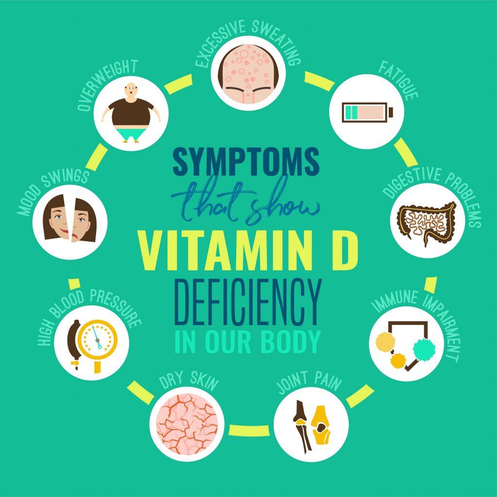 Symptomy niedoboru witaminy D