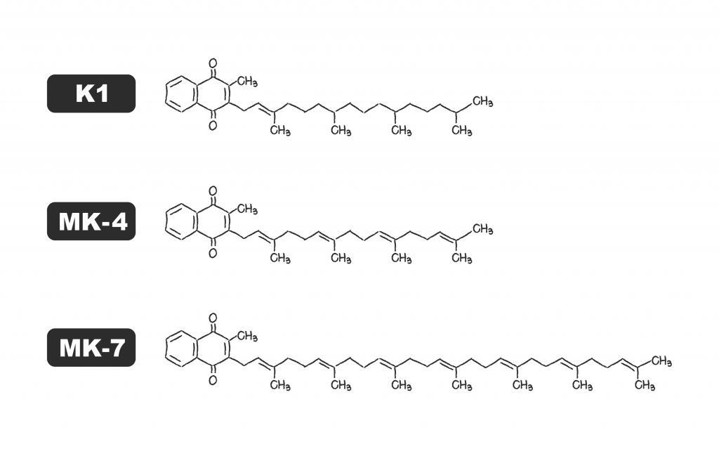 Wzory strukturalne najważniejszych form witaminy K2