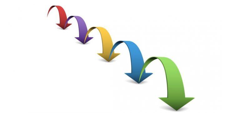Specyfika treningu a przełożenie rezultatów