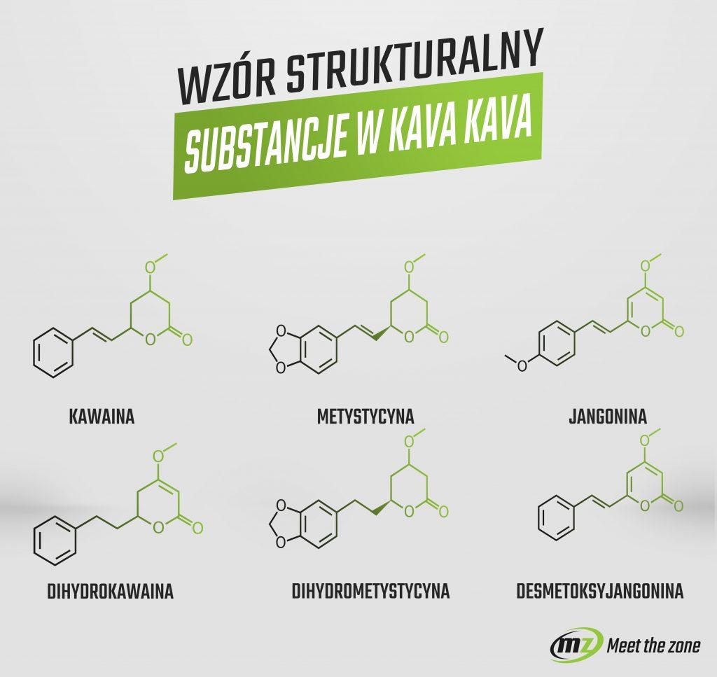 Wzory strukturalne związków zawartych w Kava kava