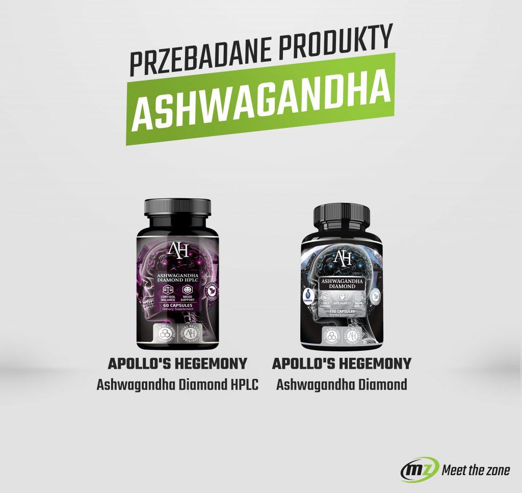 Przebadane produkty z Ashwagandhą