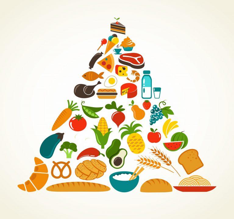 Piramida żywienia jako wzór zasad żywieniowych – współczesność czy przeżytek?