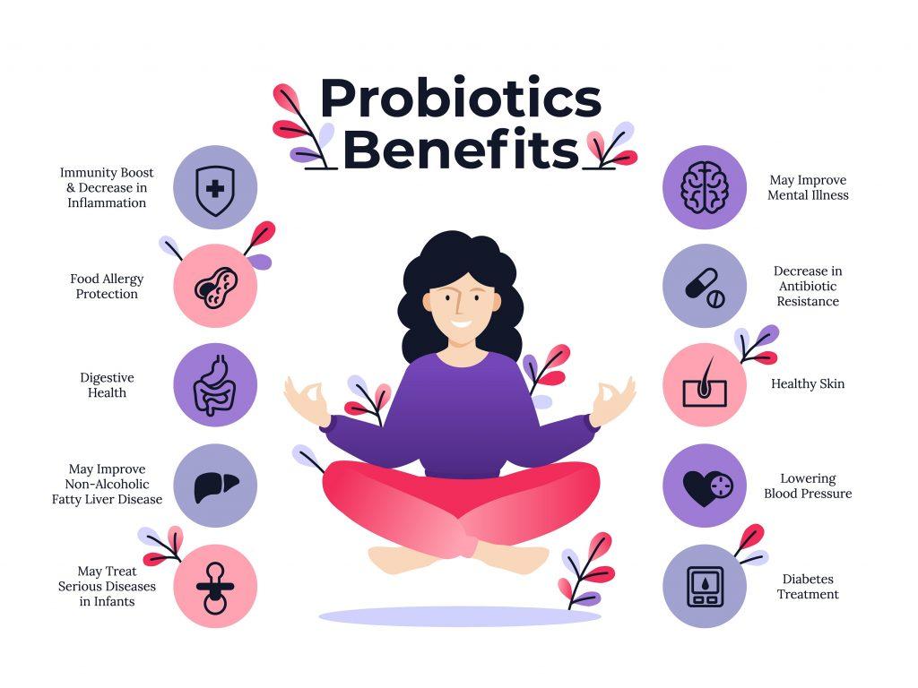 Probiotyki to jedne z najbardziej uniwersalnych suplementów w celu wsparcia swojego zdrowia. Wystarczy odpowiednio dobrać produkt pod swoje potrzeby i wymagania!