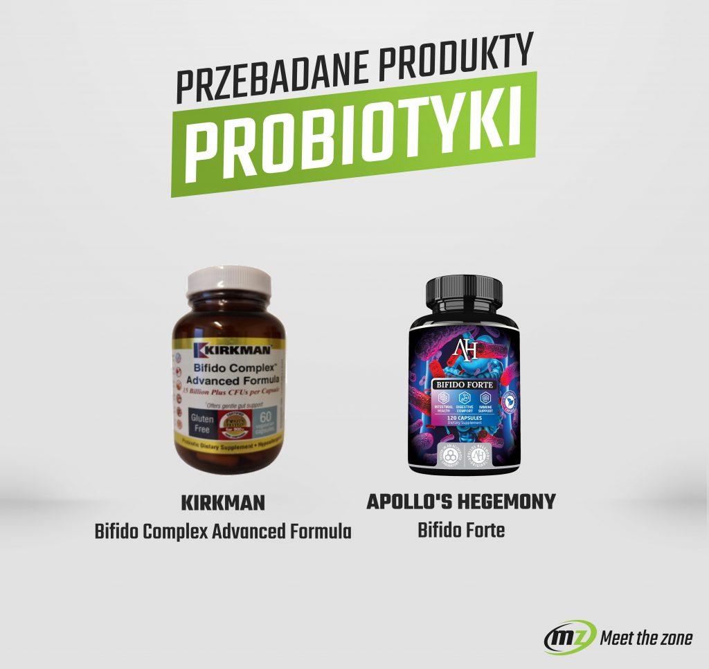 Przebadane suplementy probiotyczne
