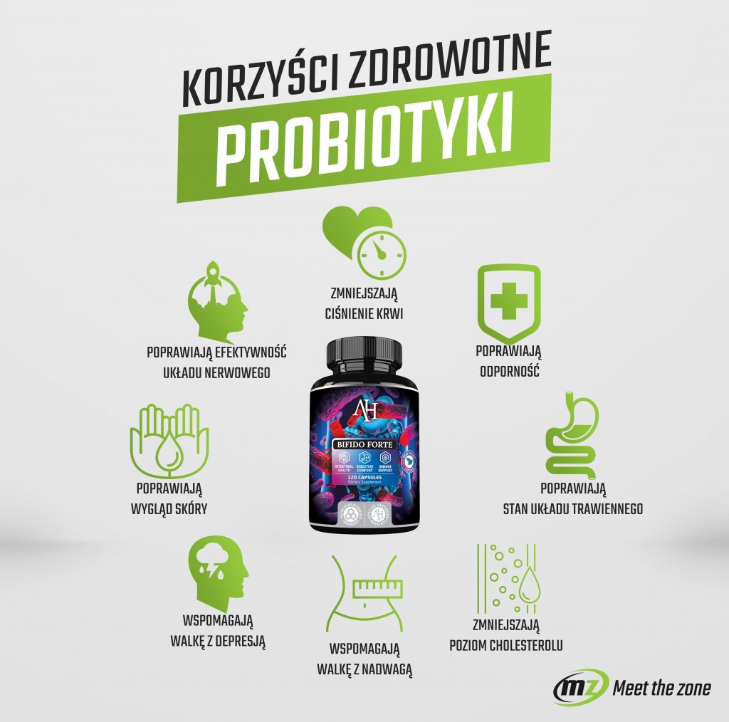 Korzyści zdrowotne Probiotyków