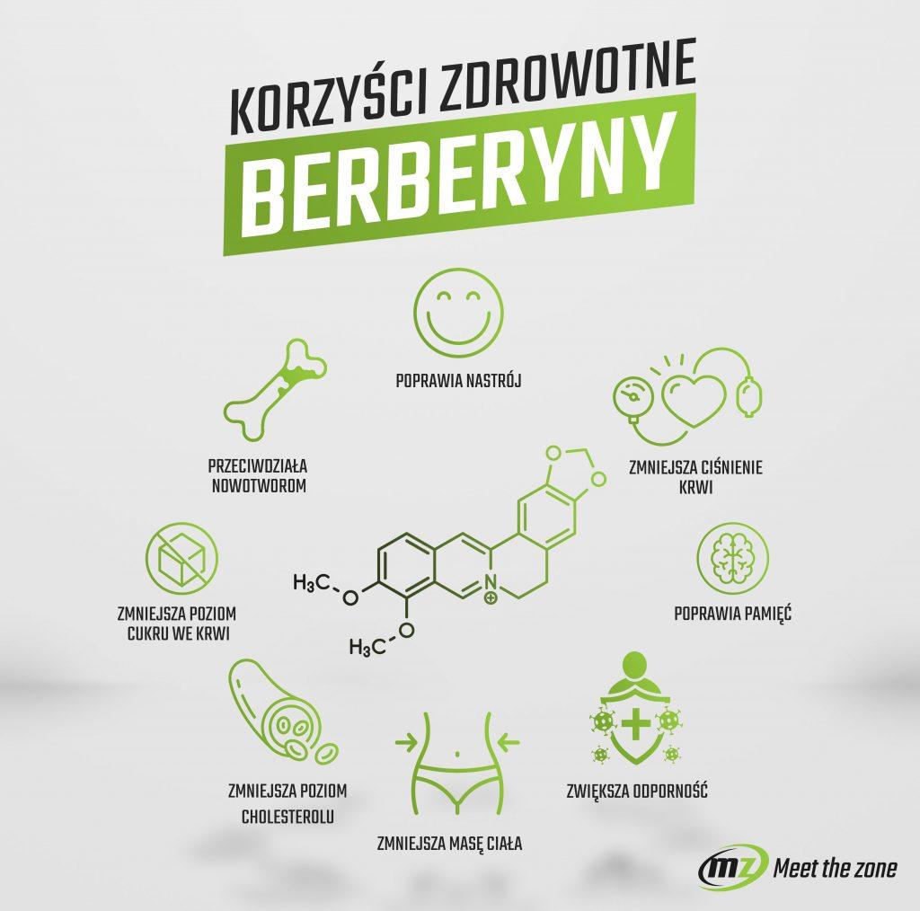 Korzyści zdrowotne berberyny infografika